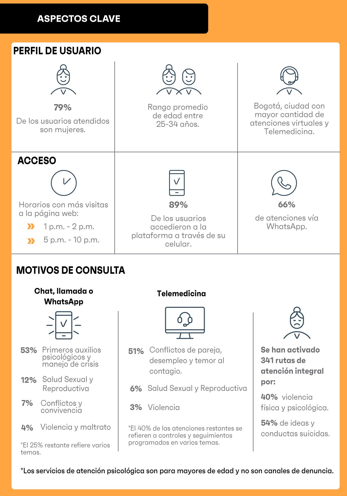 info-bienestar-5
